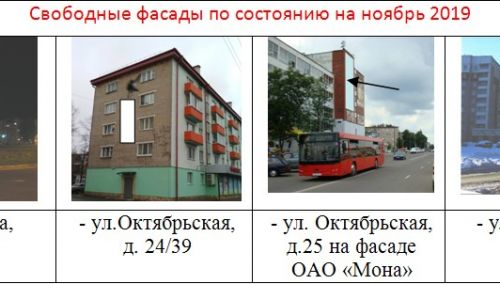 Свободные рекламные площадки в г.Полоцке (30.10.2019)